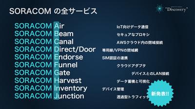 これで,同社のサービスは「SORACOM Air」から始まり「J」まで揃った。