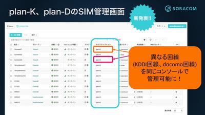 SORACOMウェブコンソールのSIM管理画面(発表資料より)