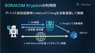 「AWS IoT」との連携の例