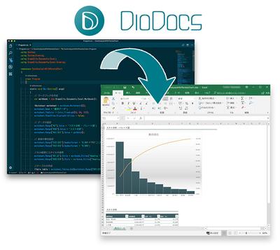 DioDocsのイメージ