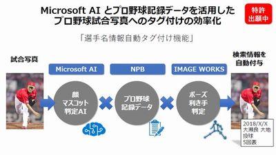 新しいNPB CICでの,Microsoft AIでの写真自動認識のイメージ