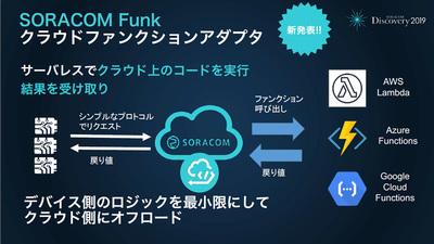 SORACOM Funk