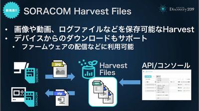 SORACOM Harvest Files
