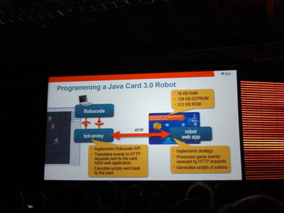 写真8 Extreme Java Card Innovation