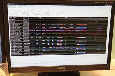 Vzetのトレース画面。タイミングチャートのようにスレッドの状態が可視化される