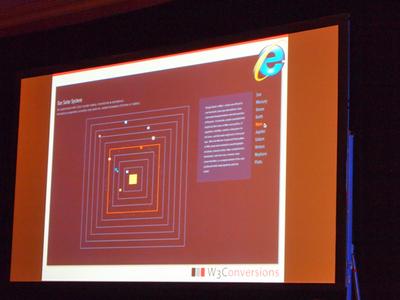 同様にIntenet Explorer 8で太陽系のアニメーションを見たところ。四角くなってしまっている