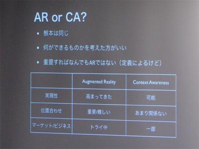 ARとCA,それぞれの特徴