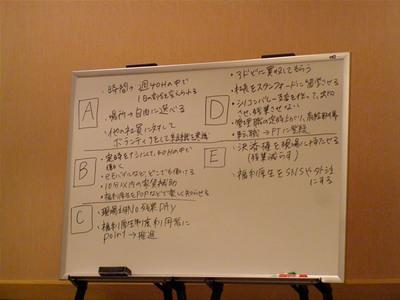 それぞれのグループで提出された案