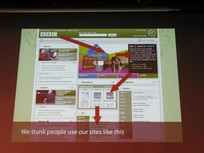 写真4 Webサイト制作者は,ユーザーの行動を限定しがち