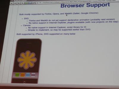 写真6 iPhoneであればSVGを表示できるとアピール