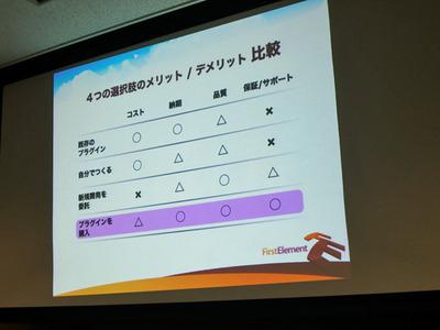 宮澤氏が考えるプラグイン購入4つの選択肢のメリット・デメリット