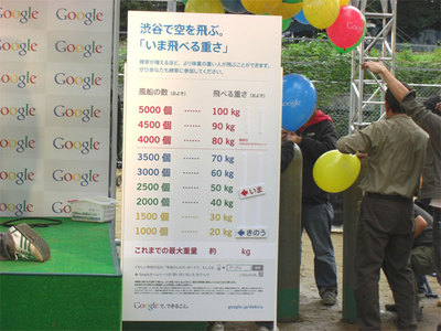 体重と必要な風船の個数(目安)。体重が大きい人が飛ぶためにはたくさんの検索が必要。