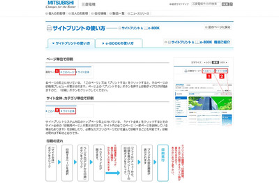 サイトプリント&e-BOOK(三菱電機株式会社)