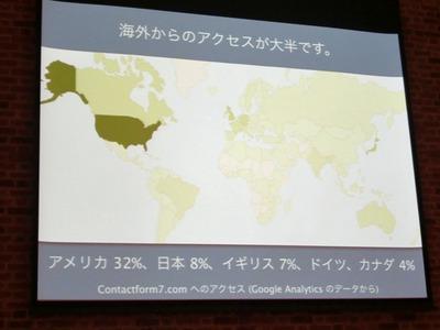 Contact Form 7のユーザ比率はアメリカで32%,日本8%,イギリス7%と,日本に閉じていない。