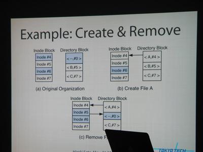Soft Updatesが整合性を保つ仕組みの説明
