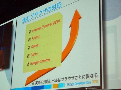 主要ブラウザでのHTML5対応が進んでいる。
