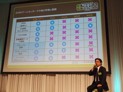 服部氏は,@GMOゲームセンターと他のマーケットとを比較した○×表とともに,@GMOゲームセンターの強みを強調した