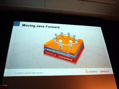 Javaは3つの要素が支えている