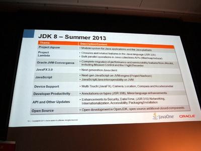 JDK 8のアップデート項目