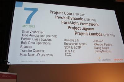 当初のJava 7(2012年中盤リリース予定だった)のフィーチャ