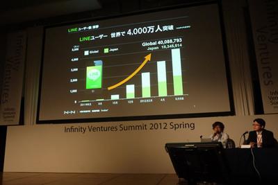 リリースから1年で4,000万ユーザーを突破したLINE