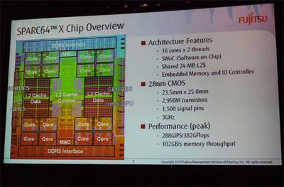 16コアプロセッサのSPARC64 X