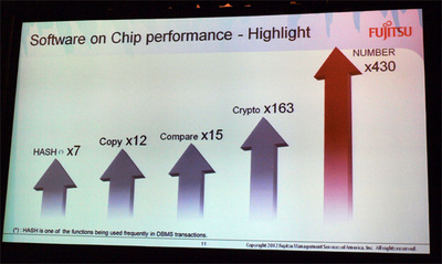 SPARC64 Xの性能向上に関するハイライト。NUMBERとはOracle DBの十進数のフォーマット