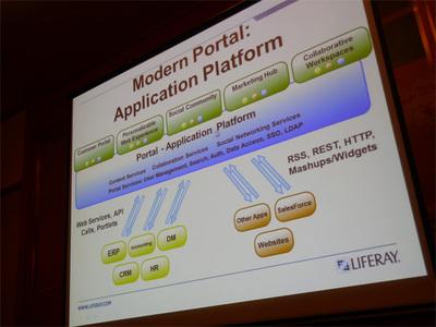 現在のポータルを構成するソフトウェア要素