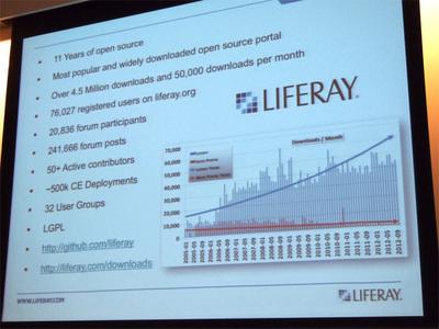 Liferayのユーザは7万人を超え,さらに増加傾向が続いている