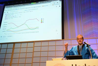 簡単なデモでTwitterの1日のデータストリームを解析してみせるウェンデル氏。英語のつぶやき(赤いグラフ)と日本語のつぶやき(緑のグラフ)の活動時間帯がちょうど反転しています