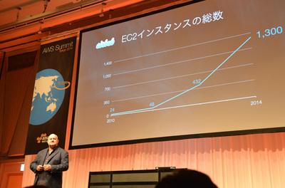 Airbnbにおける2010~2014のAWSインスタンスの変化を紹介するVogels氏