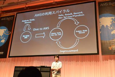 「従来型開発からAWSに思い切って『ダイブ』したことで新たなサイクルが生まれた」と話す栄藤氏