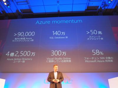 Microsoft Azure責任者でもある,米Microsoft Corporate VP of the Microsoft Azure team in the Clou