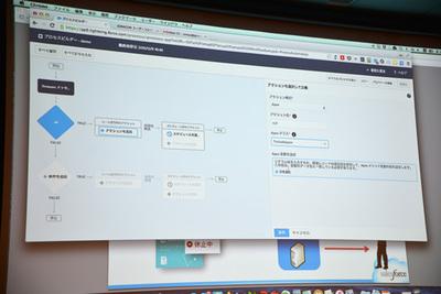 GUIベースでサービスを構築できるデモ