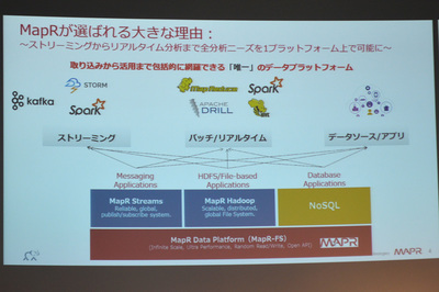 「MapRコンバージドデータプラットフォーム」