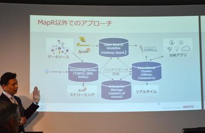 MapR以外のシステムでは,データの移動が必要になる