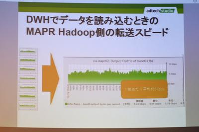1台あたり6GbpsのデータをDWHに送り込むことができる