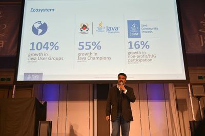 Java開発のエコシステムの発展を数字を挙げて紹介するSharat Chander氏