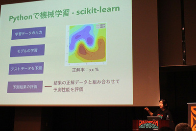 Pythonで始めるデータ分析のツールを解説するDATUM STUDIO / PyLadies Tokyoの真嘉比 愛氏
