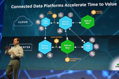 Hortonworksのロブ・ビアデンCEOによるプレゼン:現在求められているのはクラウドとデータセンター間のデータのシームレスな連携