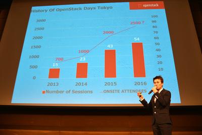 「OpenStack Days」のこれまでの歩みを紹介する長谷川章博氏