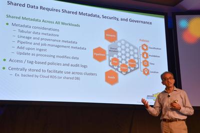 データ,メタデータのワークロードをまたいだシェアにおける課題