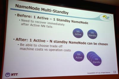 1つのアクティブノードに対して複数のスタンバイノードを対応させる