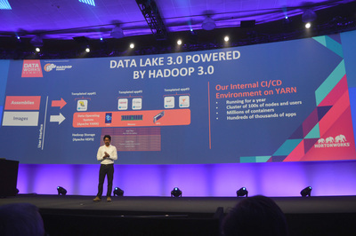 Hortonworksが提唱する「Data Lake 3.0」ではYARNがデータOSとしての役割を果たす。アプリケーションは基本的にコンテナ化された状態で稼働する