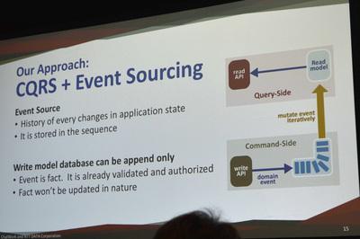 コマンドとクエリを分離するCQRSと,イベントソーシングを組み合わせることで,リードにフォーカスしながらもイベントごとにモデルをビルドできるスケーラブルなシステムを構築できる