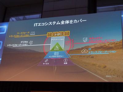 写真7 ITエコシステム全体をカバーする4つの道のりを示す
