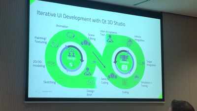 Qt 3D Studioのワークフロー