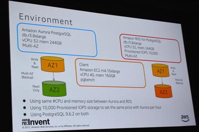 AuroraとRDSの比較検証に用いた環境 7月の国内イベントで発表されたものと同じ