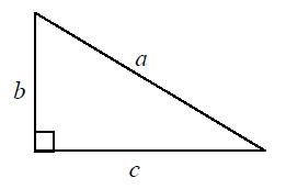 図1 平面幾何の直角三角形の3辺