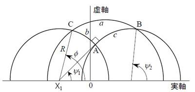図2 双曲ピタゴラスの定理に関する記号